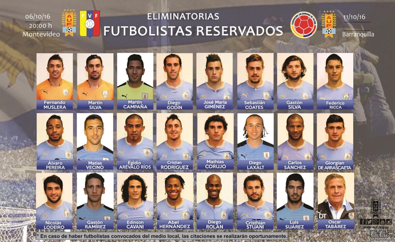 北京时间9月17日晚,乌拉圭足协在其官方网站上公布了最新一期的国家队大名单。其中,苏亚雷斯、卡瓦尼以及戈丁等名将纷纷入选。 下月初,这支乌拉圭国家队将先后与委内瑞拉以及哥伦比亚展开世界杯预选赛的较量。 以下是完整的乌拉圭国家队大名单: 门将:穆斯莱拉(加拉塔萨雷),马丁-席尔瓦(达伽马),坎帕拉(独立队); 后卫:吉梅内斯(马竞),戈丁(马竞),加斯顿-席尔瓦(格拉纳达),塞巴斯蒂安-科茨(葡萄牙体育),费尔南多-理查(马拉加),阿尔瓦罗-佩雷拉(波特诺山丘); 中场:贝西诺(佛罗伦萨),埃吉迪奥-阿雷