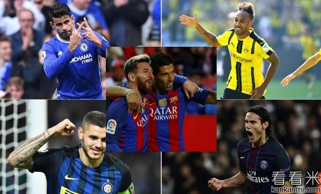 数据统计:本赛季五大联赛西甲场均进球第一